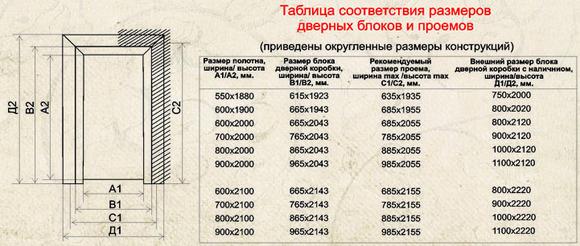 Поликлиника 118 москвы сайт