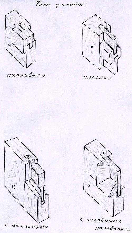 для деревянных дверей