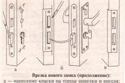 Конструкция замка межкомнатной двери