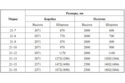 Стандартные размеры дверей и дверных проемов