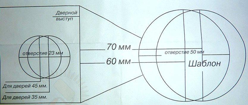 Схема разметки для установки