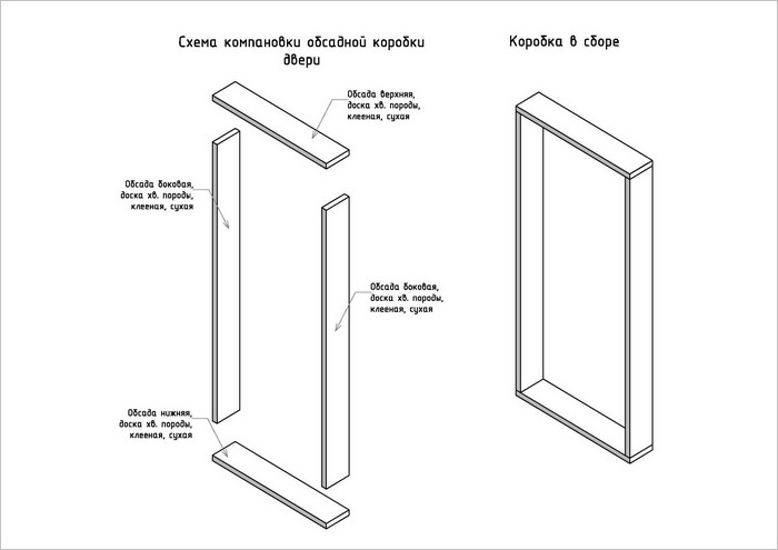 Схема установки двери в