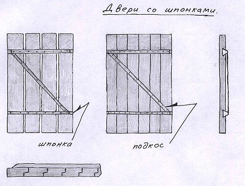 Схема деревянной двери со