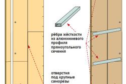 Схема крепления ламината для дверных откосов