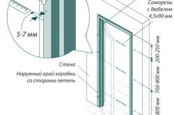 Схема установки двери в ванную