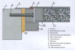 Схема крепления металлической двери к дверному проему