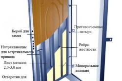 Схема элементов китайской металлической двери