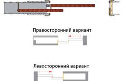 Правостороння и левосторонняя дверь