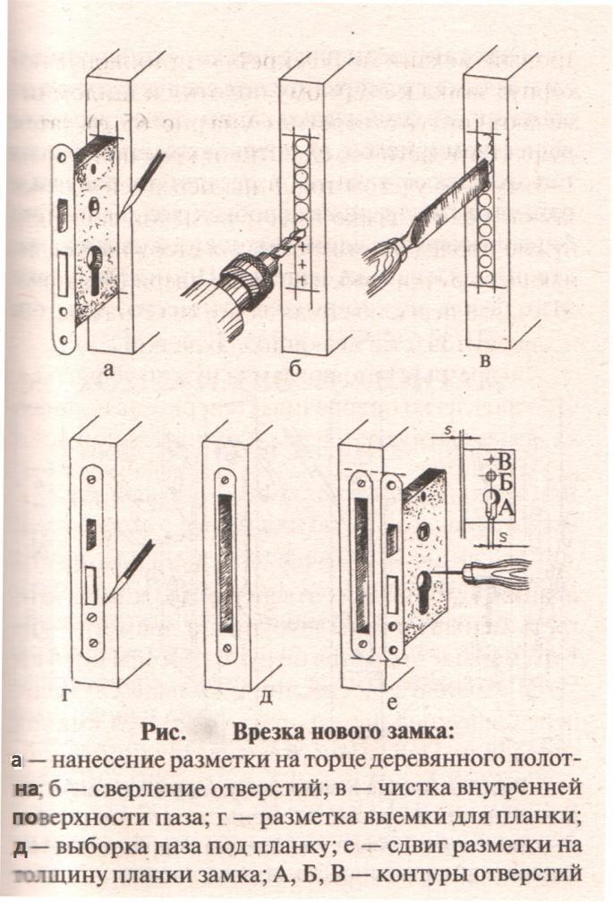 Как врезать замок своими руками
