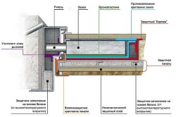 Схема конструкции замка стальной двери