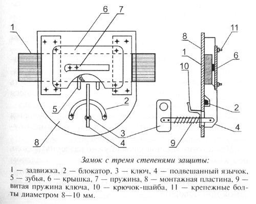 Схема замка с тремя степенями