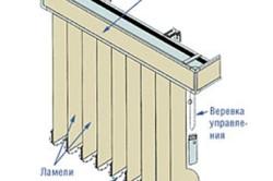 Схема устройства вертикальных жалюзи
