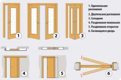 Двустворчатые двери размеры