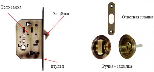 Схема дверного замка-защелки