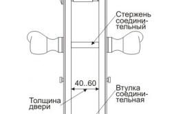 Схема установки двусторонних дверных ручек