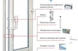Схема устройства пластиковой двери