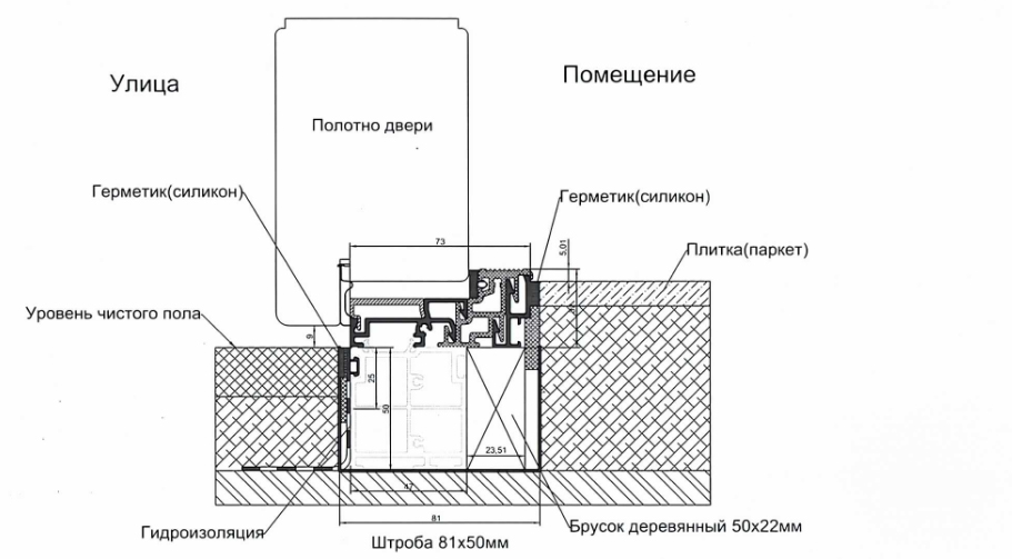 Схема устройства порога для