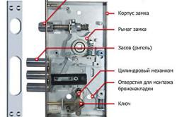 Схема устройства ригельного замка