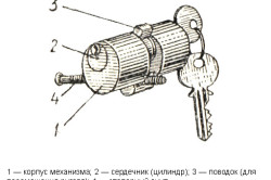 Схема устройства сдвоенного цилиндрового замка
