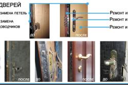 Ремонт основных элементов двери