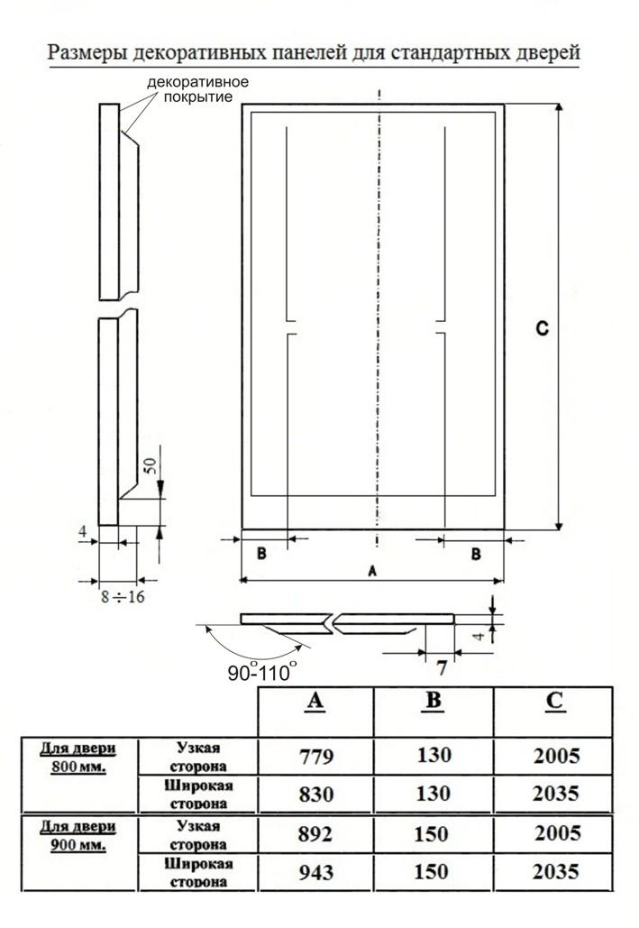 стандартная ширина входной железной двери