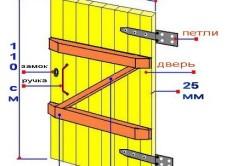 Чертеж и устройство двери из бруса