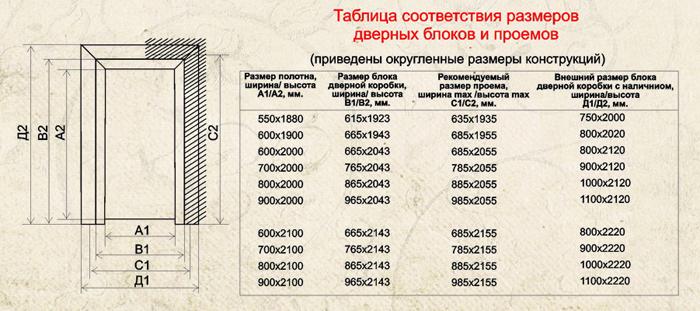 https://1podveryam.ru//wp-content/uploads/2014/12/razmer.png