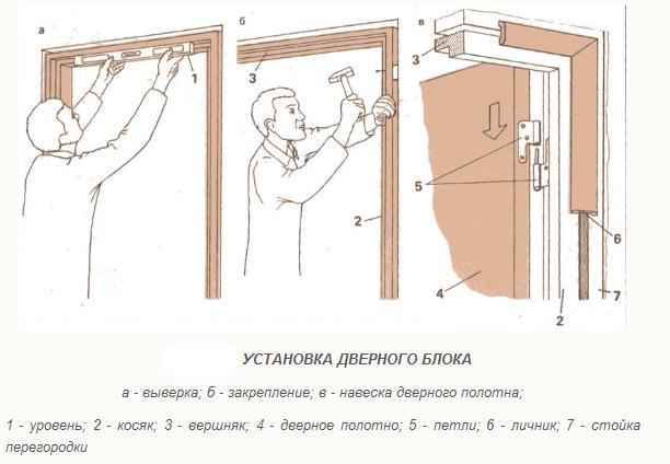 Схема монтажа дверного доводчика фото 366