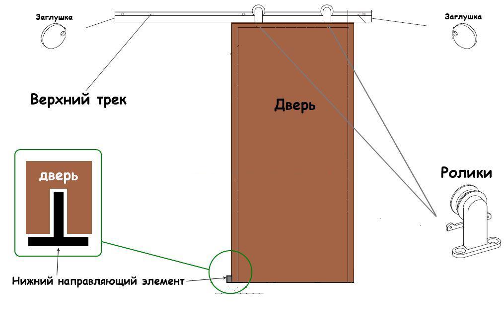Схема раздвижных лестниц
