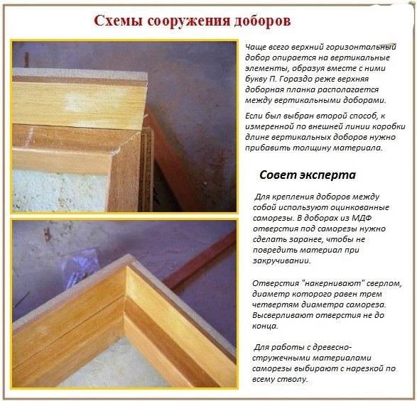 Входная дверная коробка своими руками фото 455